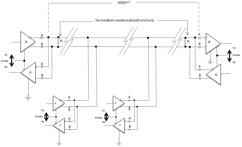 figure 3 rs485 two wire multidrop network